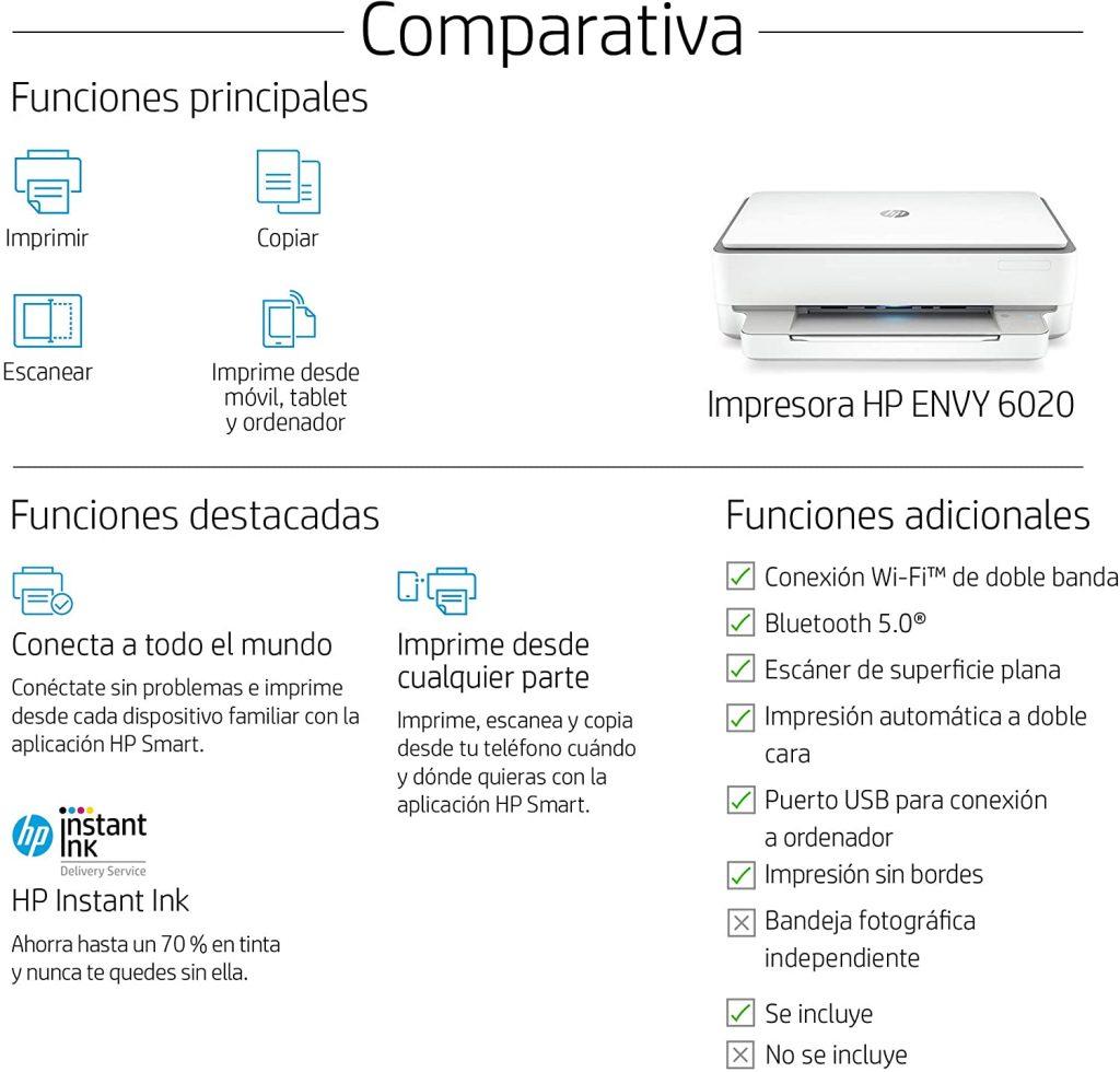 impresora hp envy 6020 opiniones